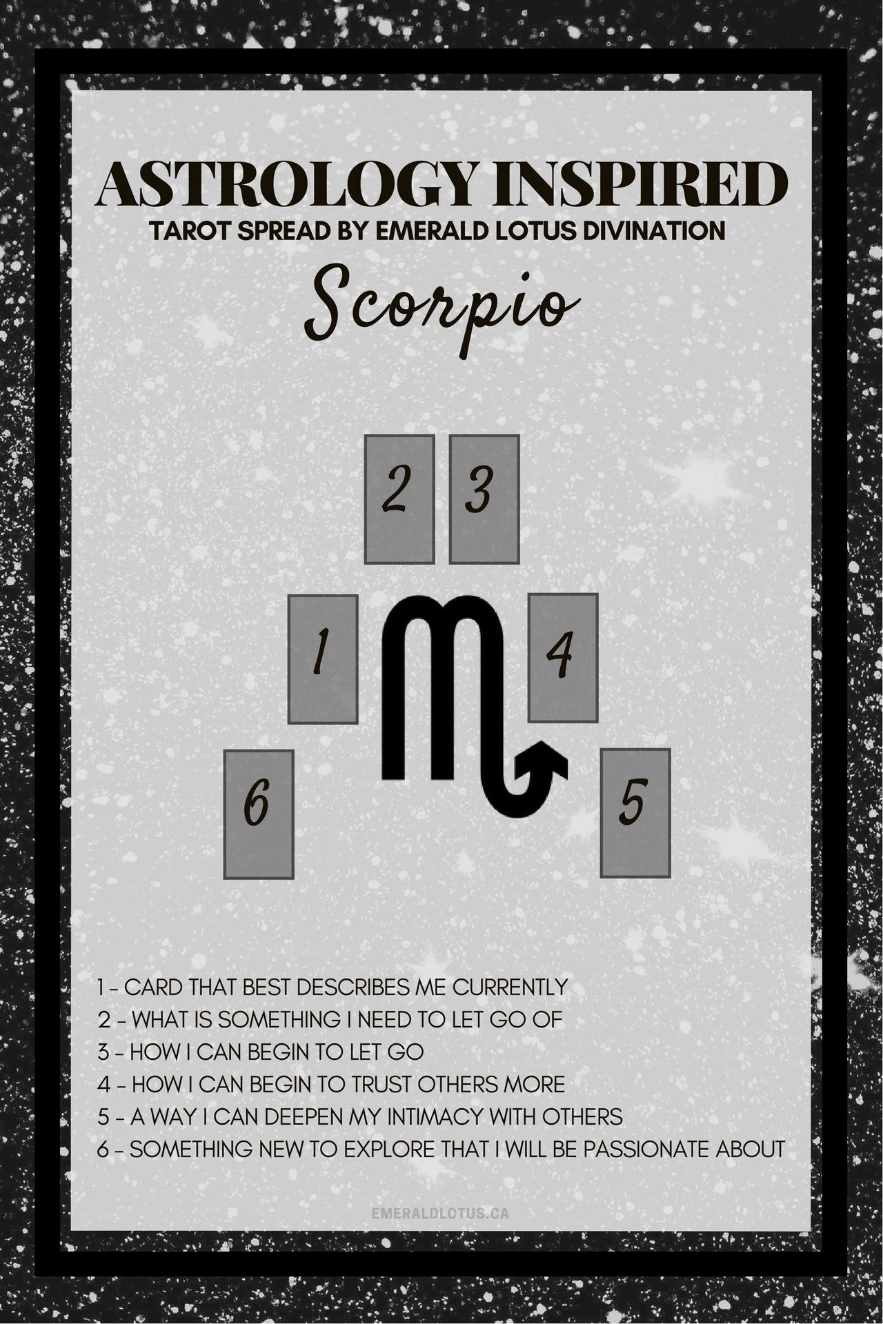 scorpio-tarot-spread-astrology-1.png