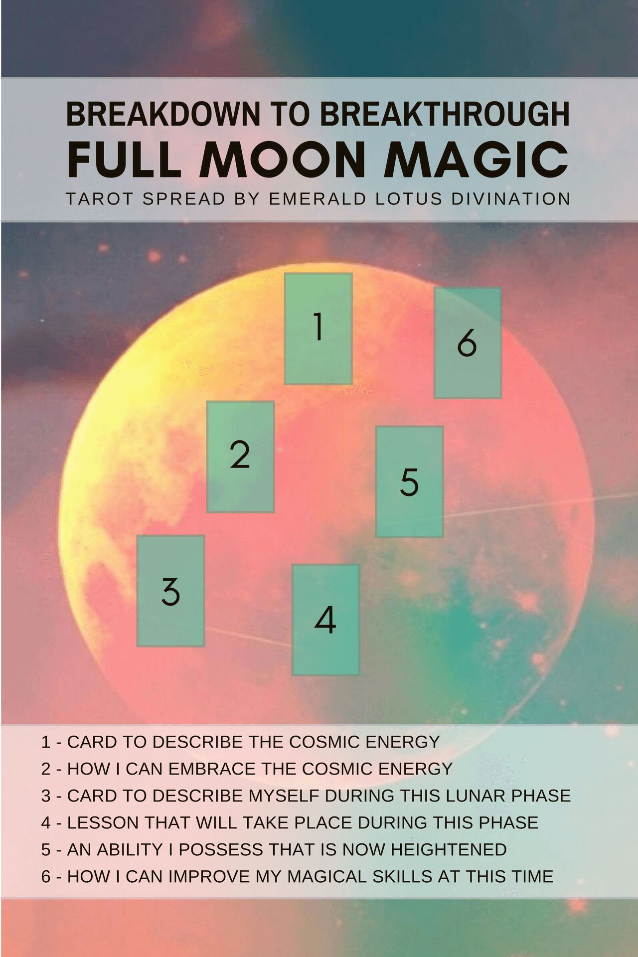breakdown-to-breakthrough-full-moon-magic-tarot-spread-3-1.png