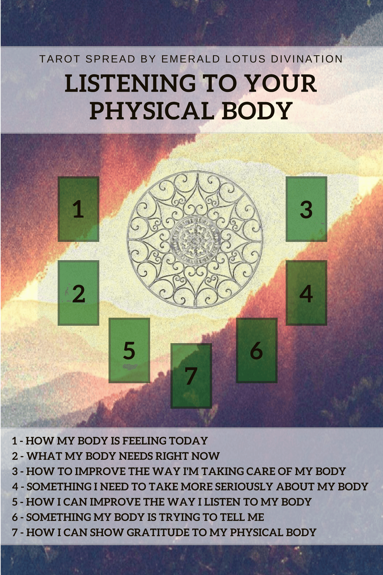 listening-to-your-physical-body-tarot-spread-2.png