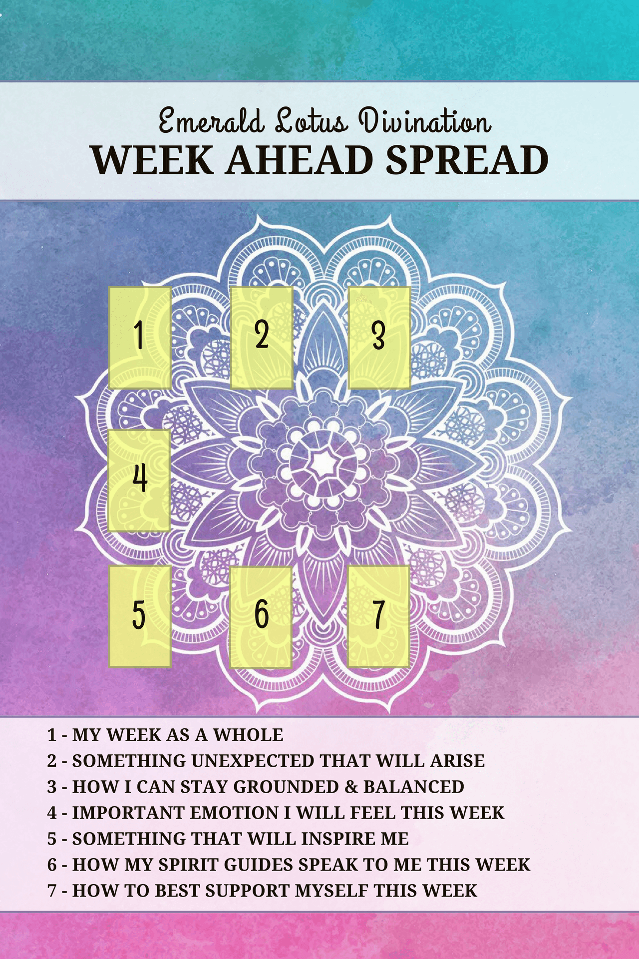 week-ahead-tarot-spread-2.png