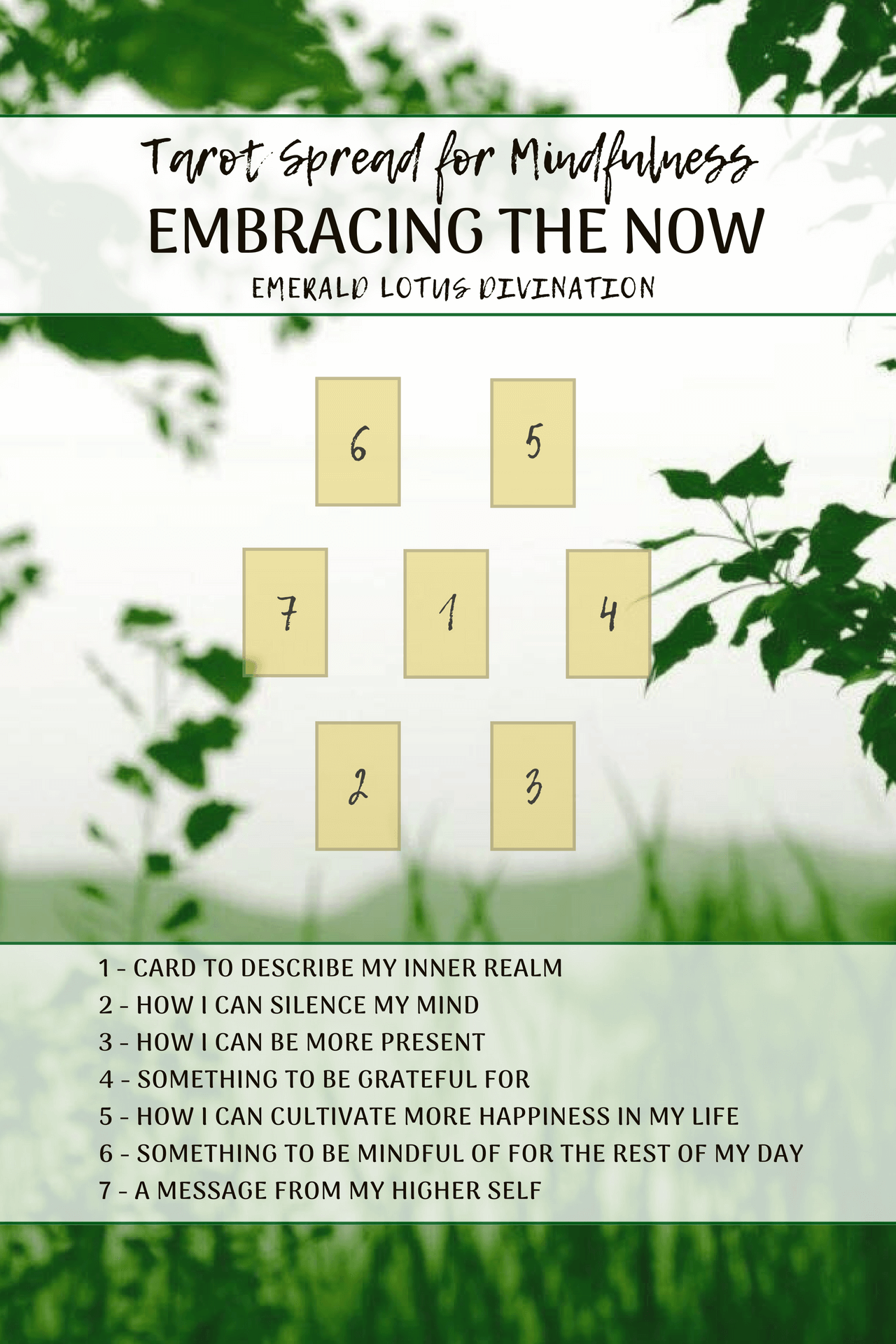 embracing-the-now-tarot-spread-for-mindfulness-2.png