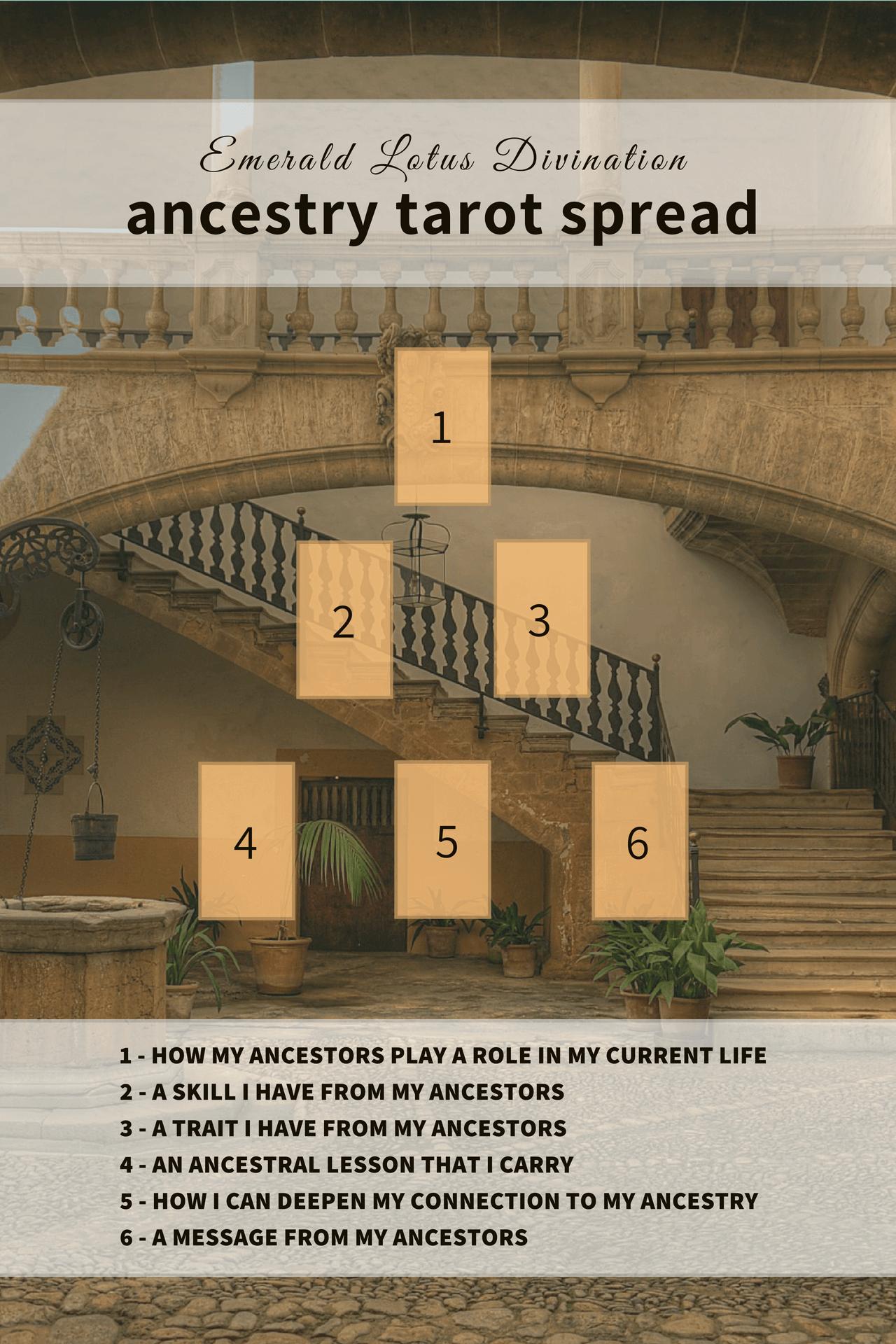 Ancestry-Tarot-Spread-1.png