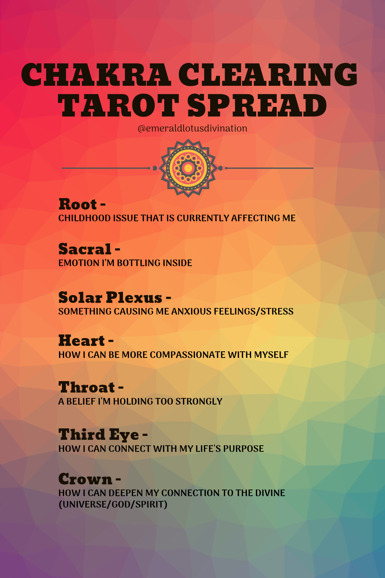 Chakra-Clearing-Tarot-Spread.png