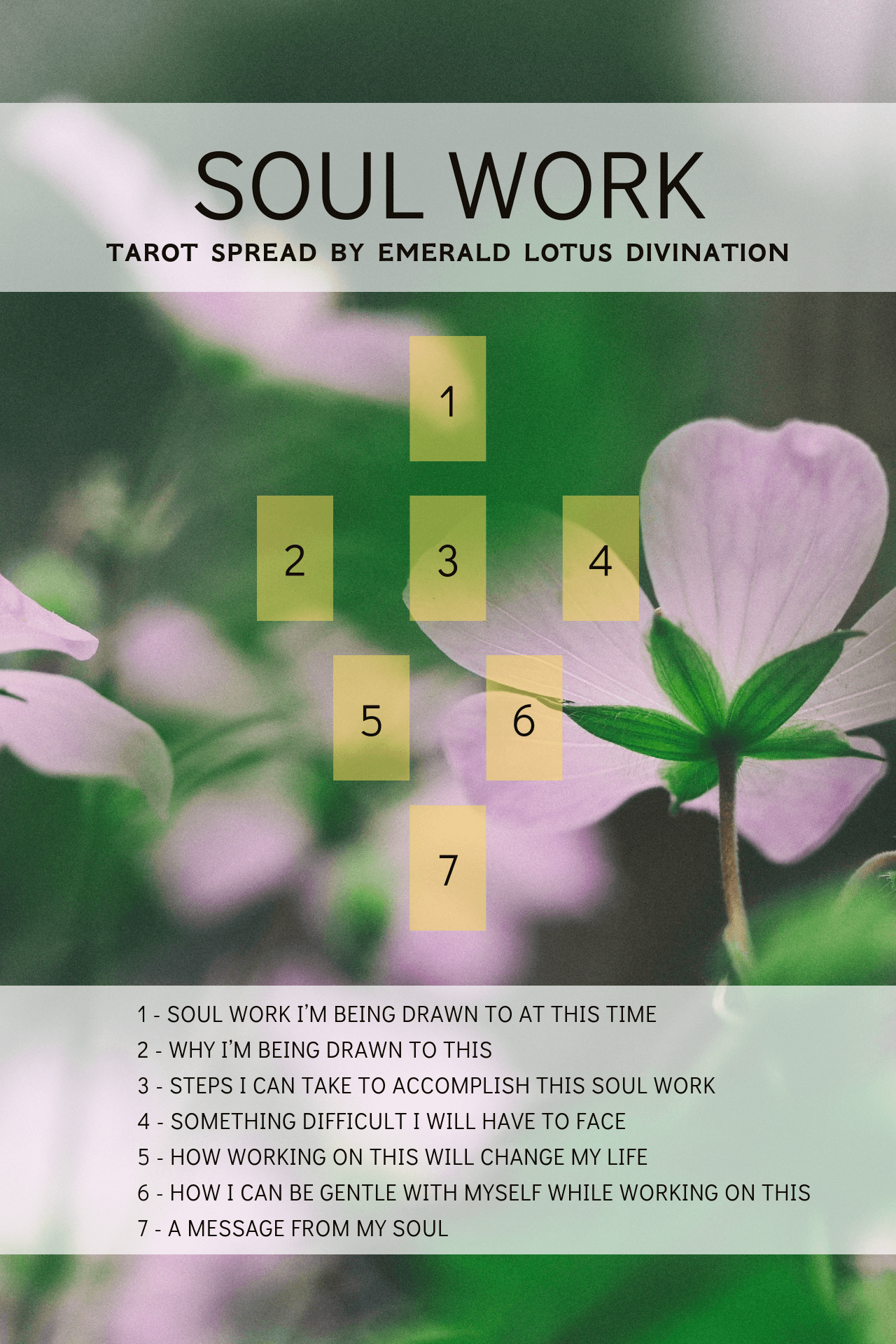 Soul-Work-Tarot-Spread-Emerald-Lotus-Divination-1.png