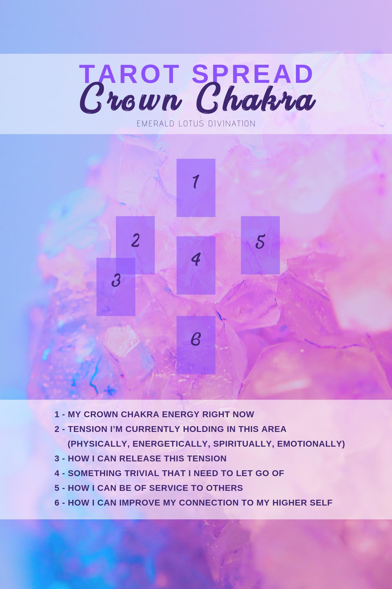 Crown-Chakra-Tarot-Spread-Emerald-Lotus.png