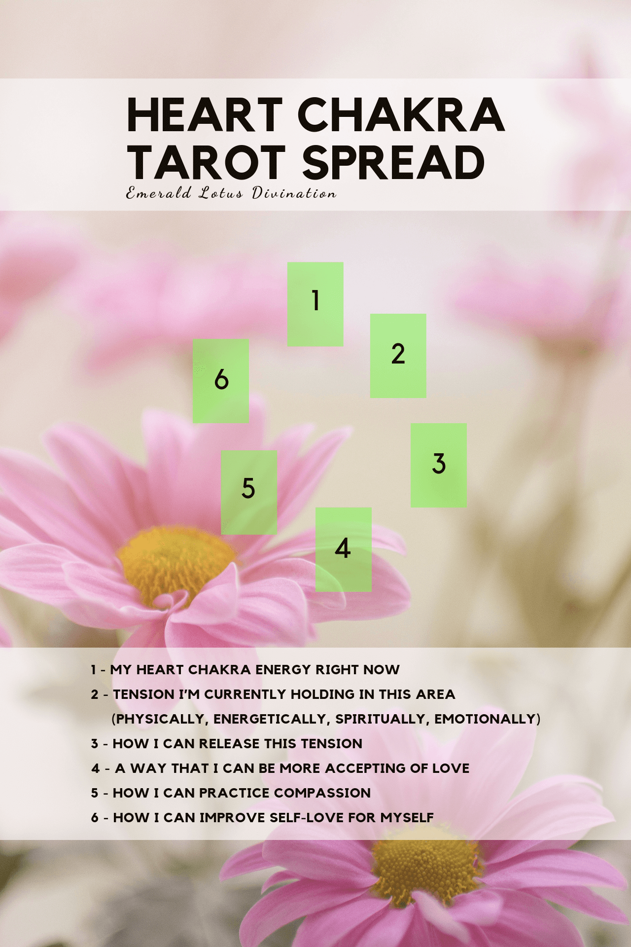 Heart-Chakra-Tarot-Spread-Emerald-Lotus-Divination-1.png