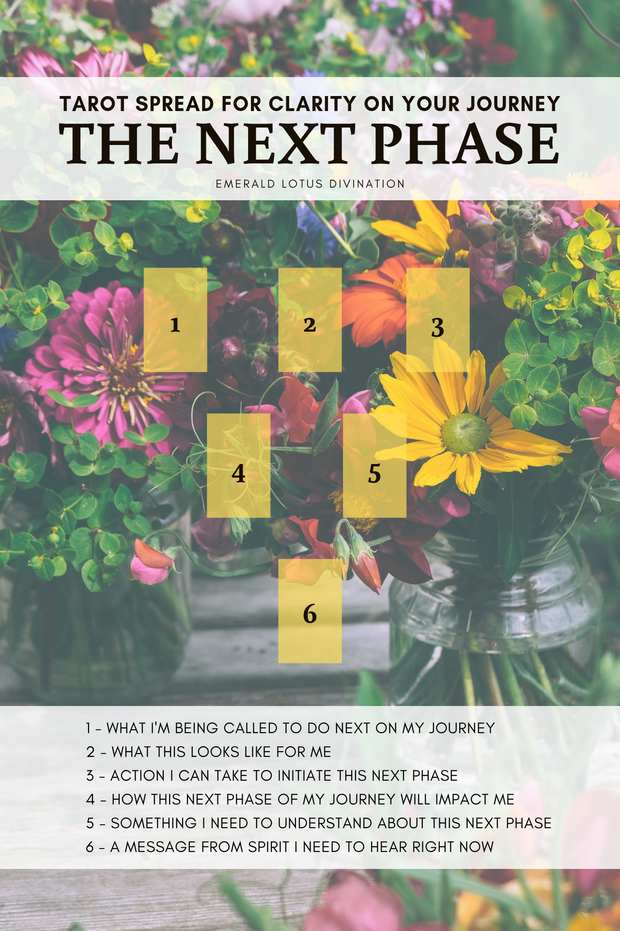 The-Next-Phase-Tarot-Spread-Emerald-Lotus-Divination-1.png