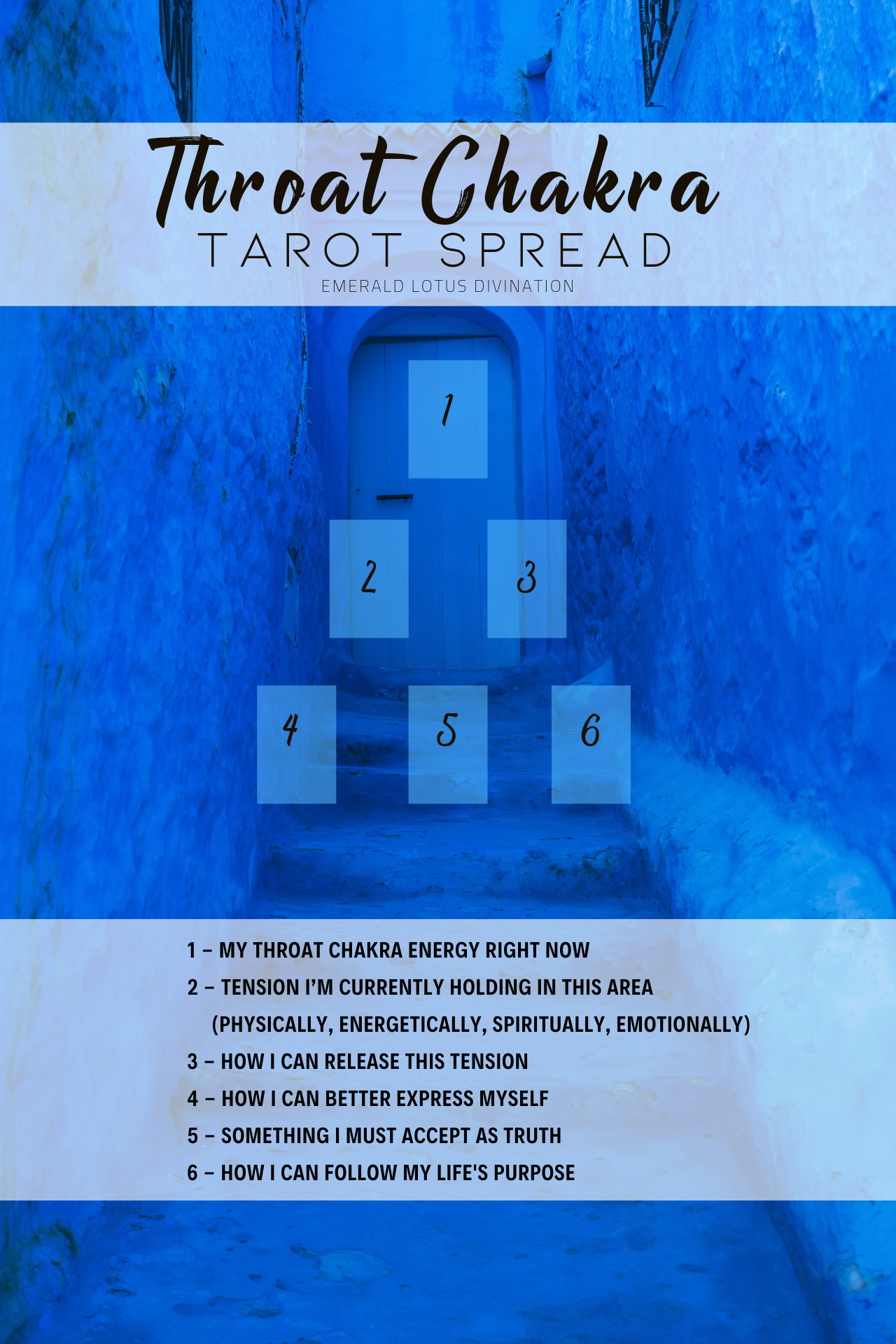 Throat-Chakra-Tarot-Spread-Emerald-Lotus-Divination.png