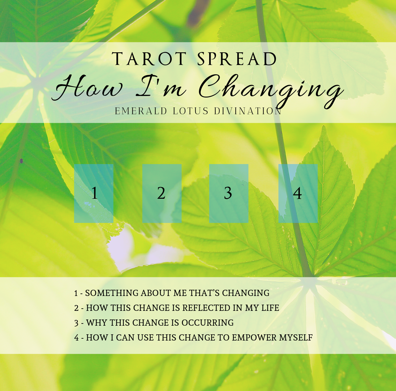 How-Im-Changing-Emerald-Lotus.png