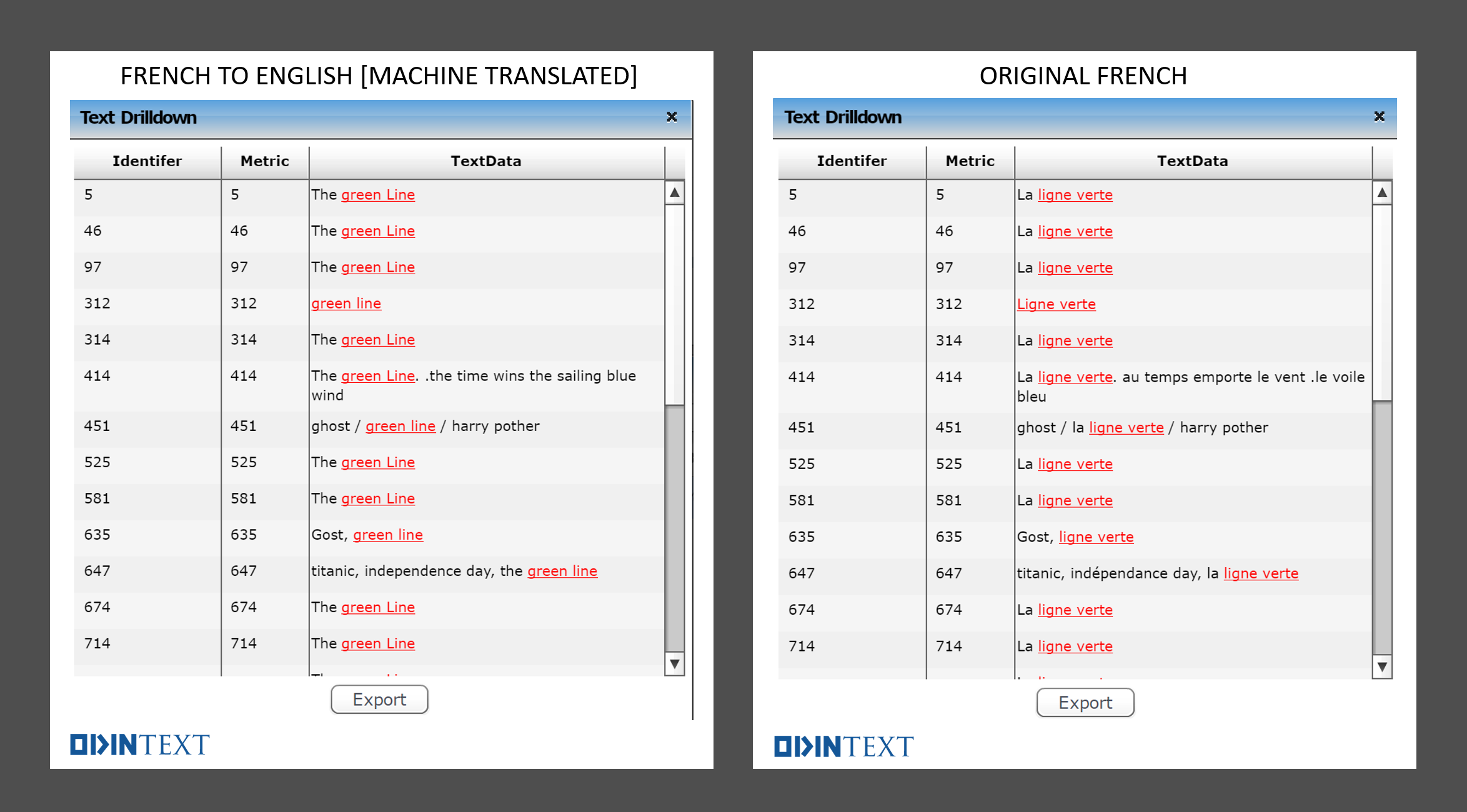 Machine-Translation-Text-Analytics-OdinText-Movies.png