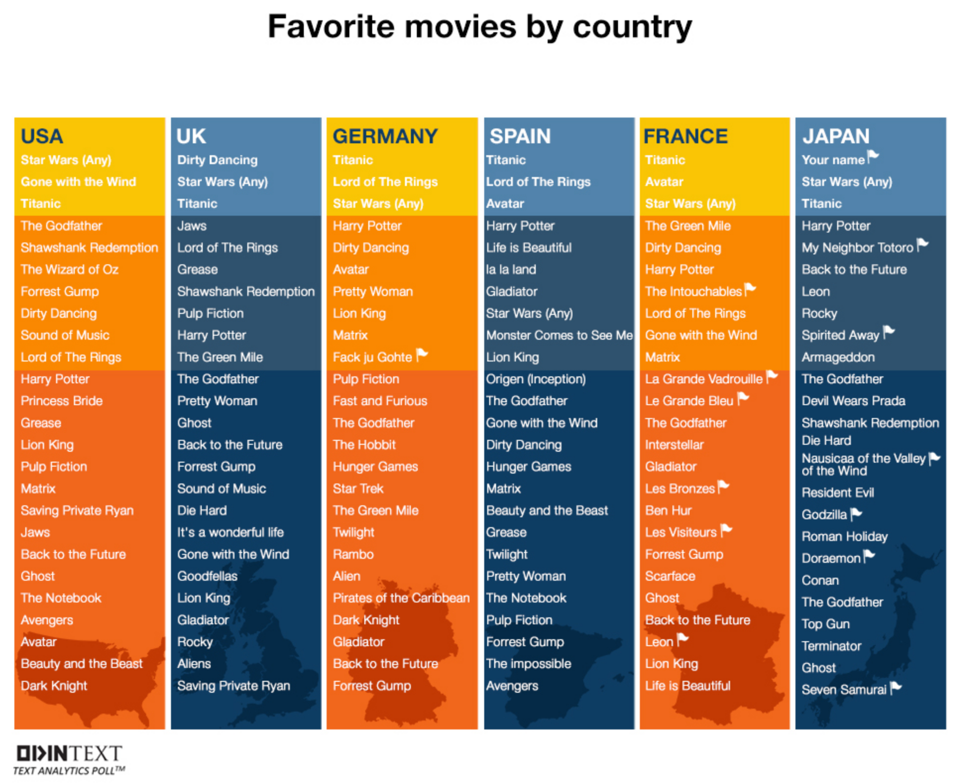 Top-25-Favorite-Movies-by-Country.png