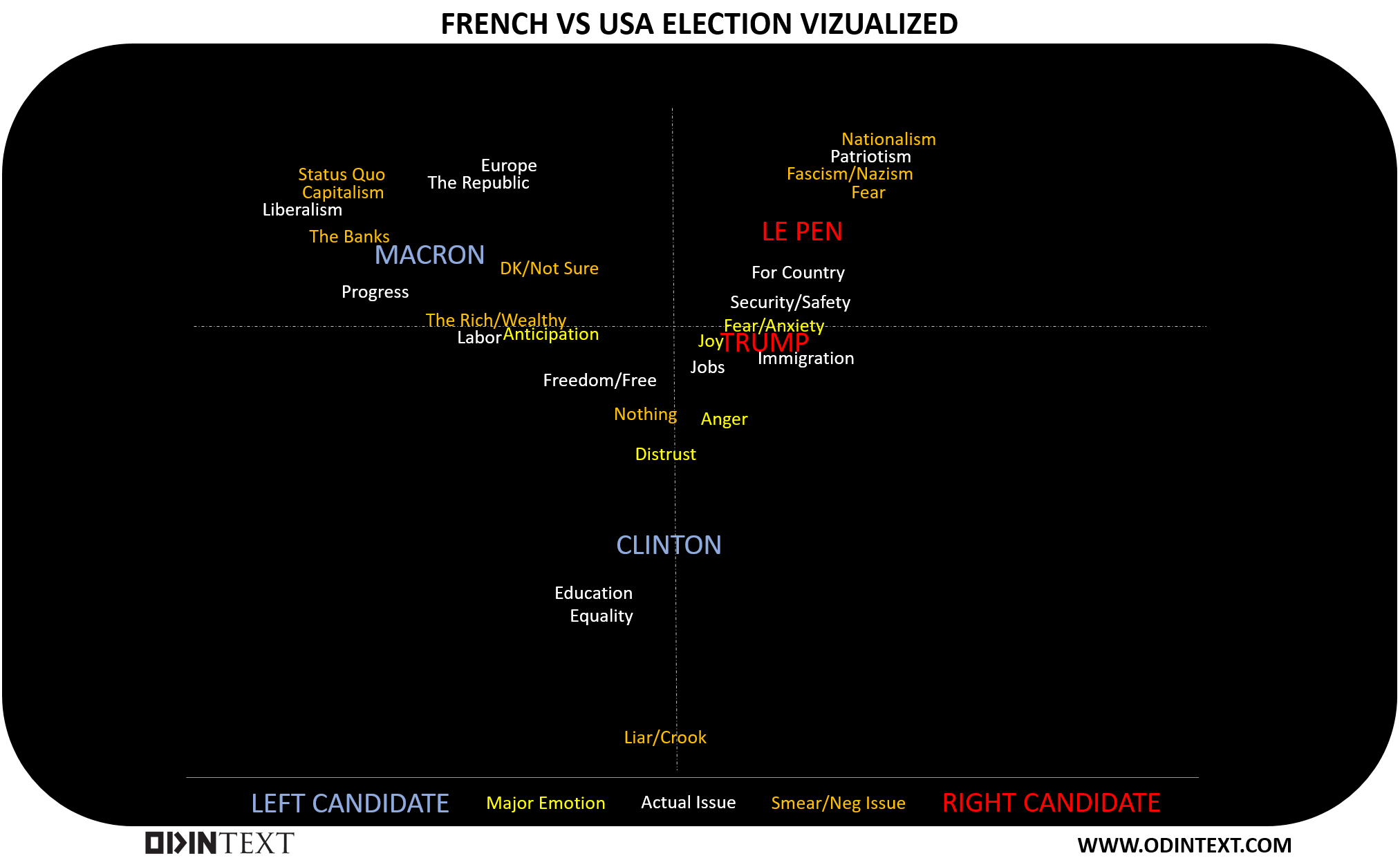French Election 4