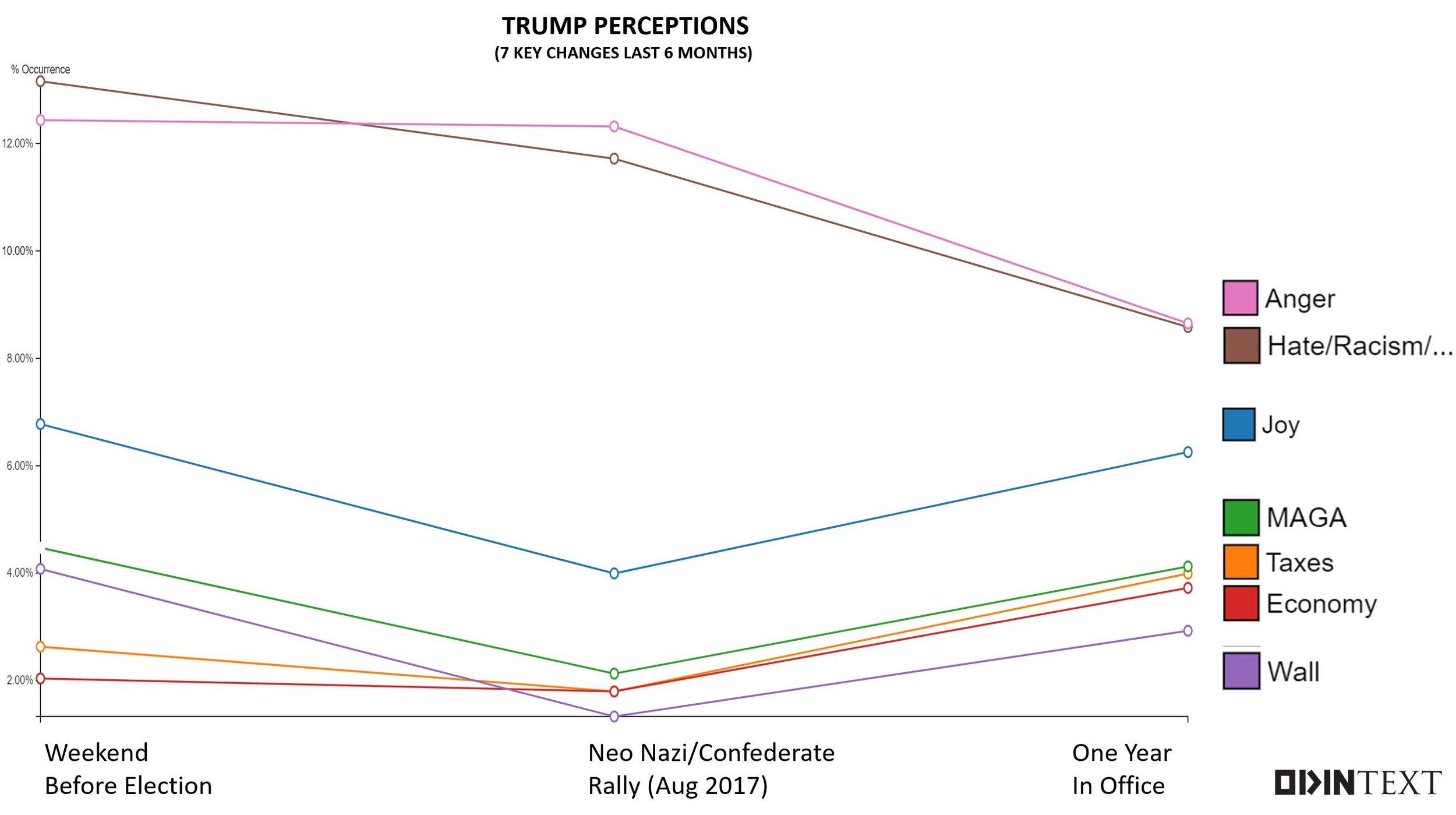 Trump-OdinText.jpg
