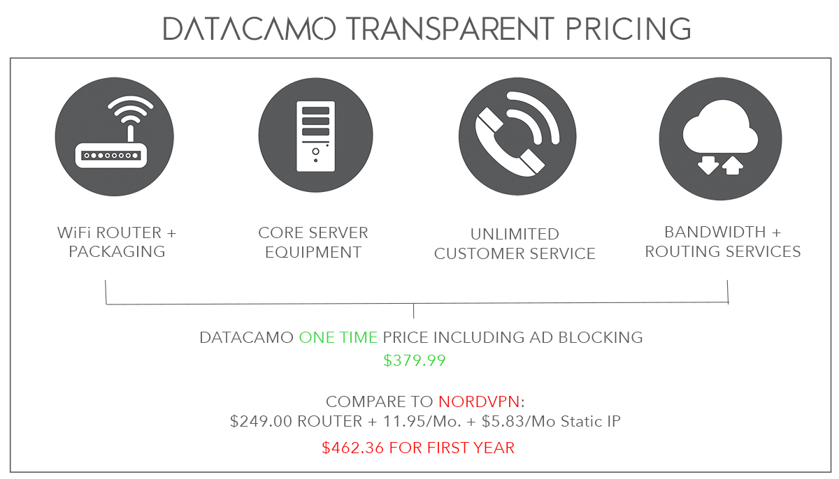 DATACAMO_PRICE_TRANSPARENT2.jpg