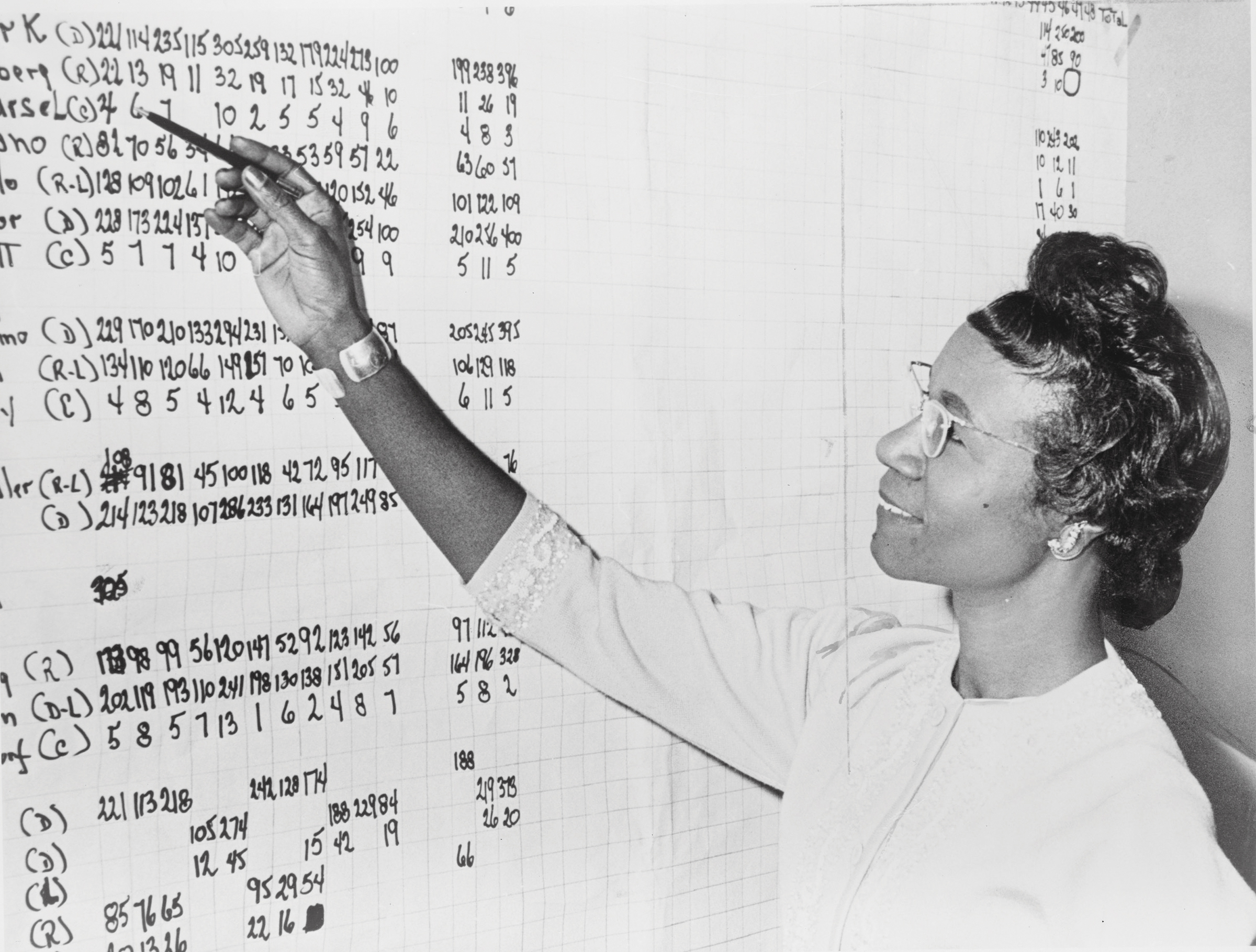 Shirley Chisholm, Congresswoman from New York, looking at list of numbers posted on a wall, 2 November 1965, Library of Congress. (New York World-Telegram & Sun Collection. Roger Higgins, World Telegram staff photographer)