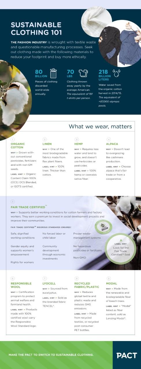 organic-cotton-fairtrade-fashion