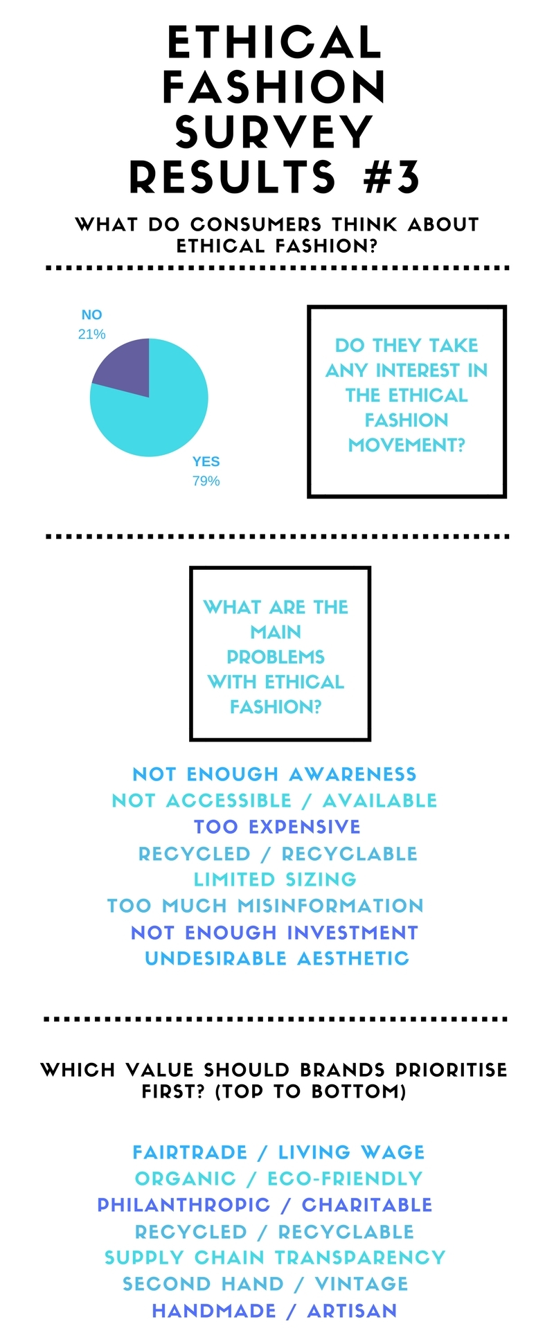 Ethical-fashion-survey-results-3.jpg