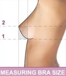 Groß brüste unterschiedlich Warum sind