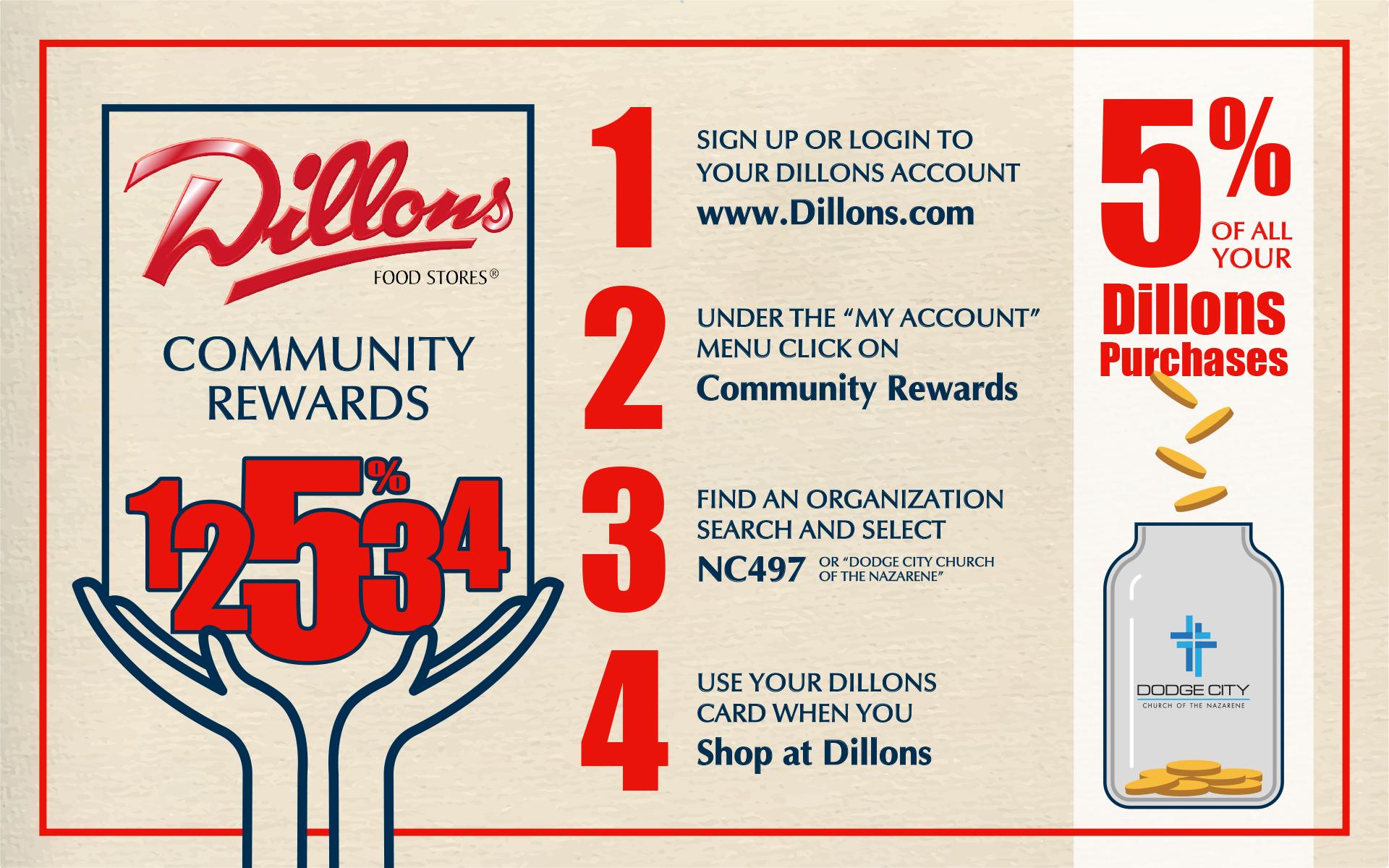 Dillons Community Rewards 1920x1200 slide.jpg