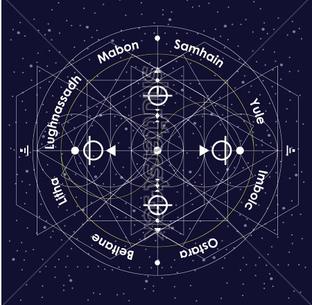 Samhain on the cosmic wheel