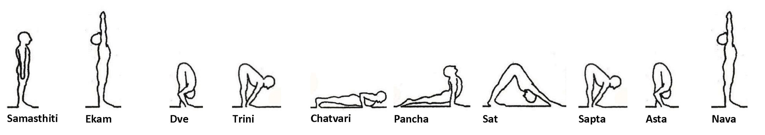 surya-namaskara.jpg
