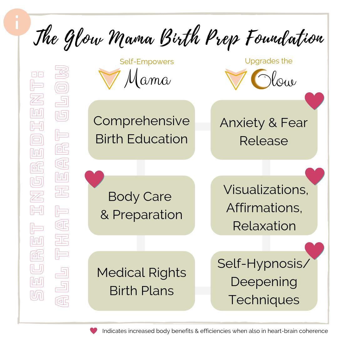 Glow Mama Hypnobirthing Foundation Holistic Gallery 2