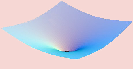 Schwarzchild-metric.jpg