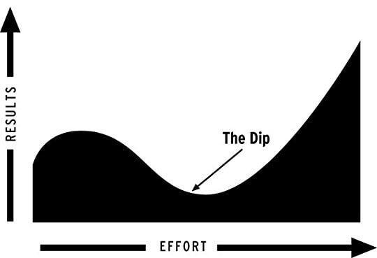 diagram-the-dip2.jpg