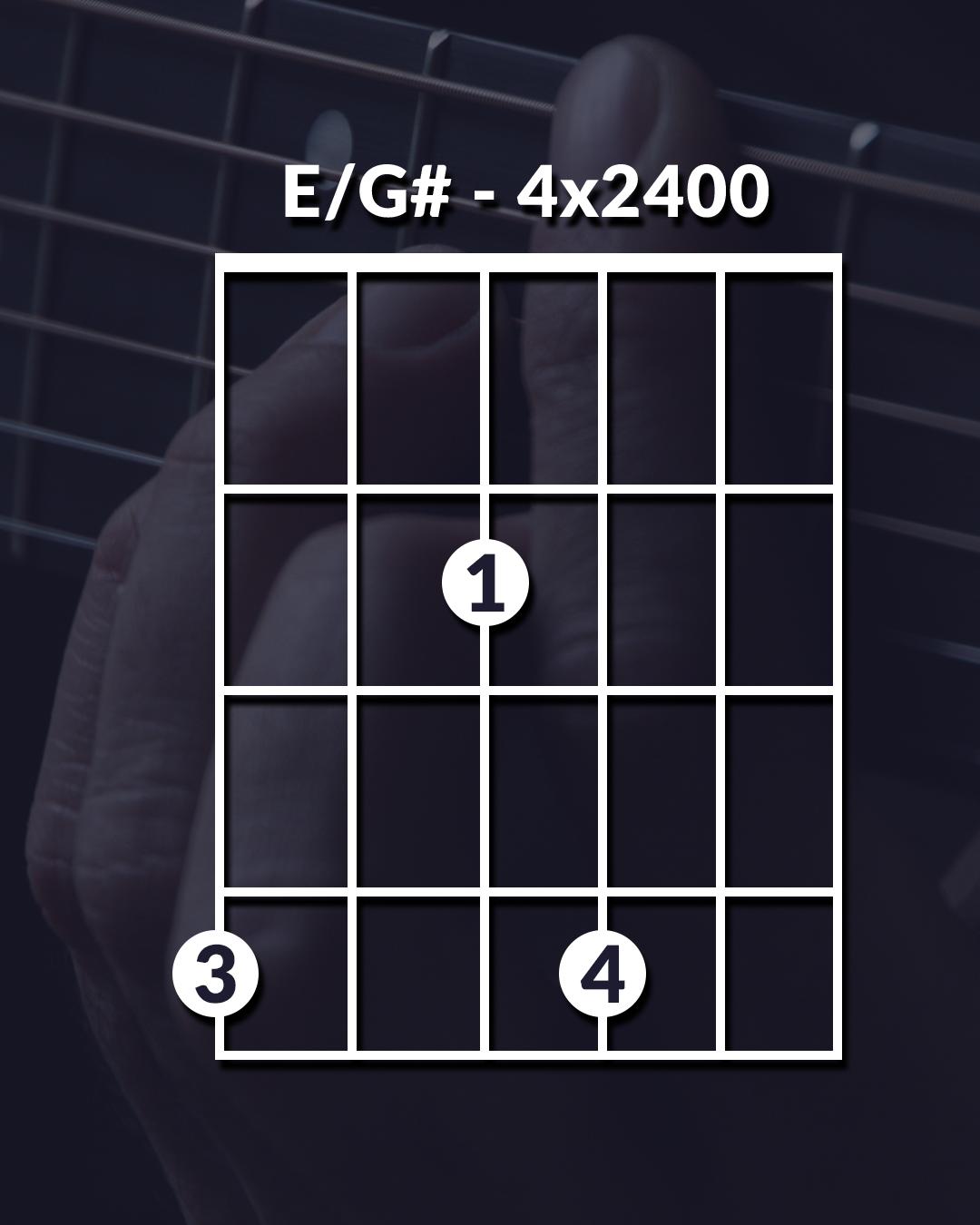 Unique Guitar Chord E/G#
