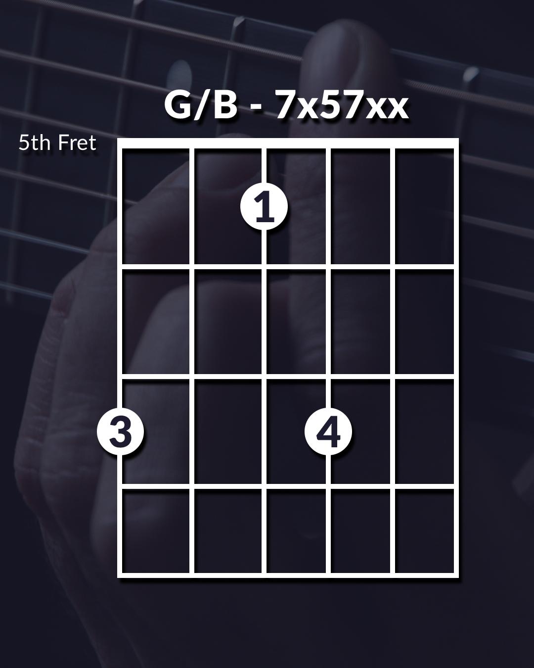 Unique Guitar Chord G/B