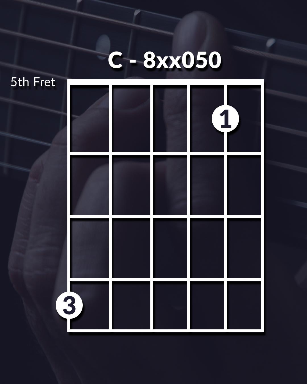 Unique Guitar Chord C