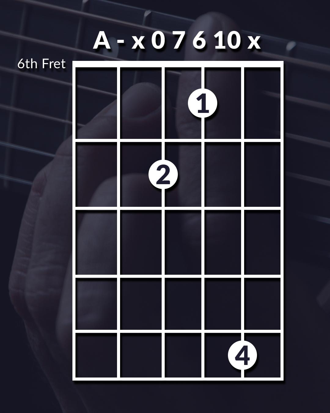 Unique Guitar Chord A