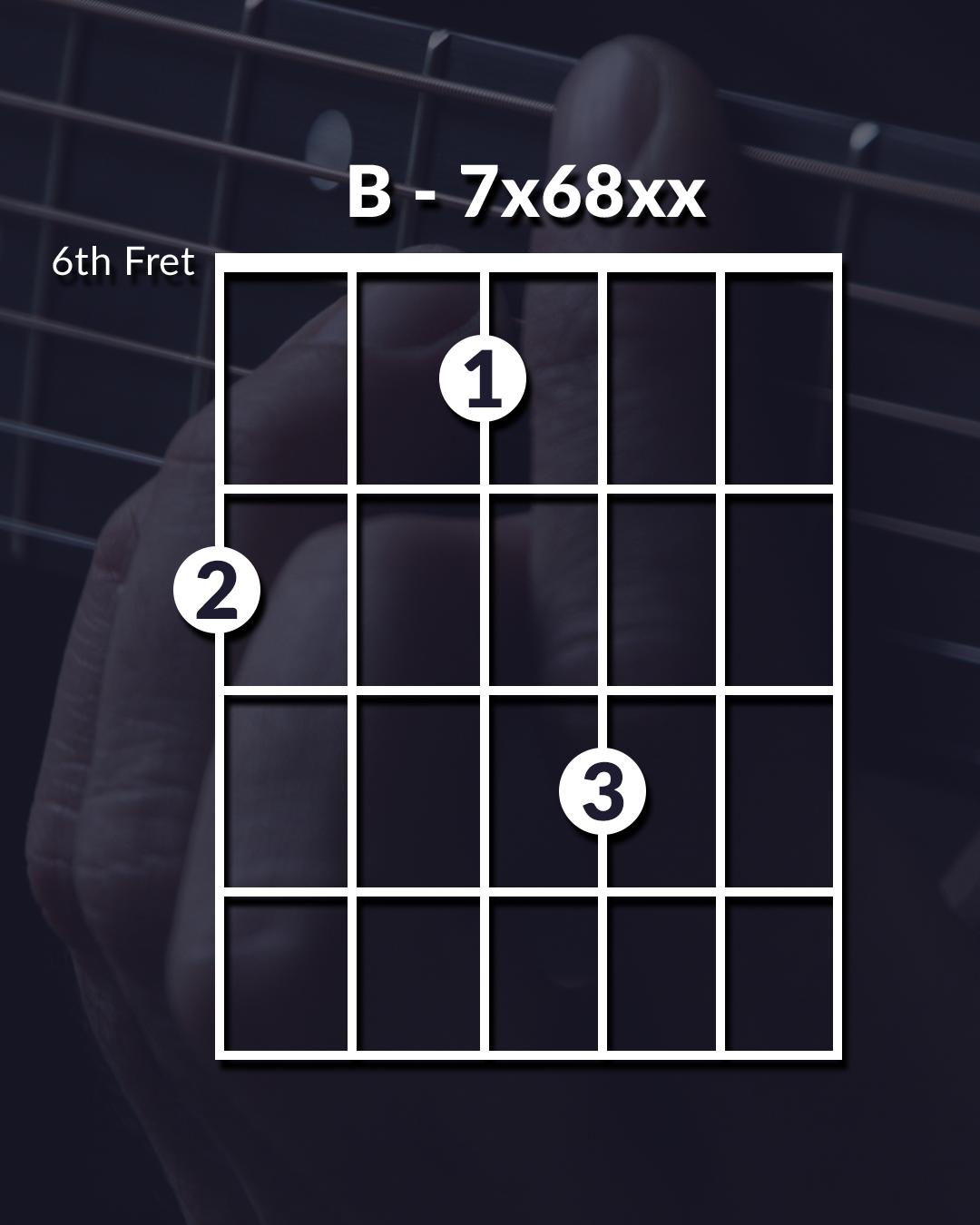 Unique Guitar Chord B