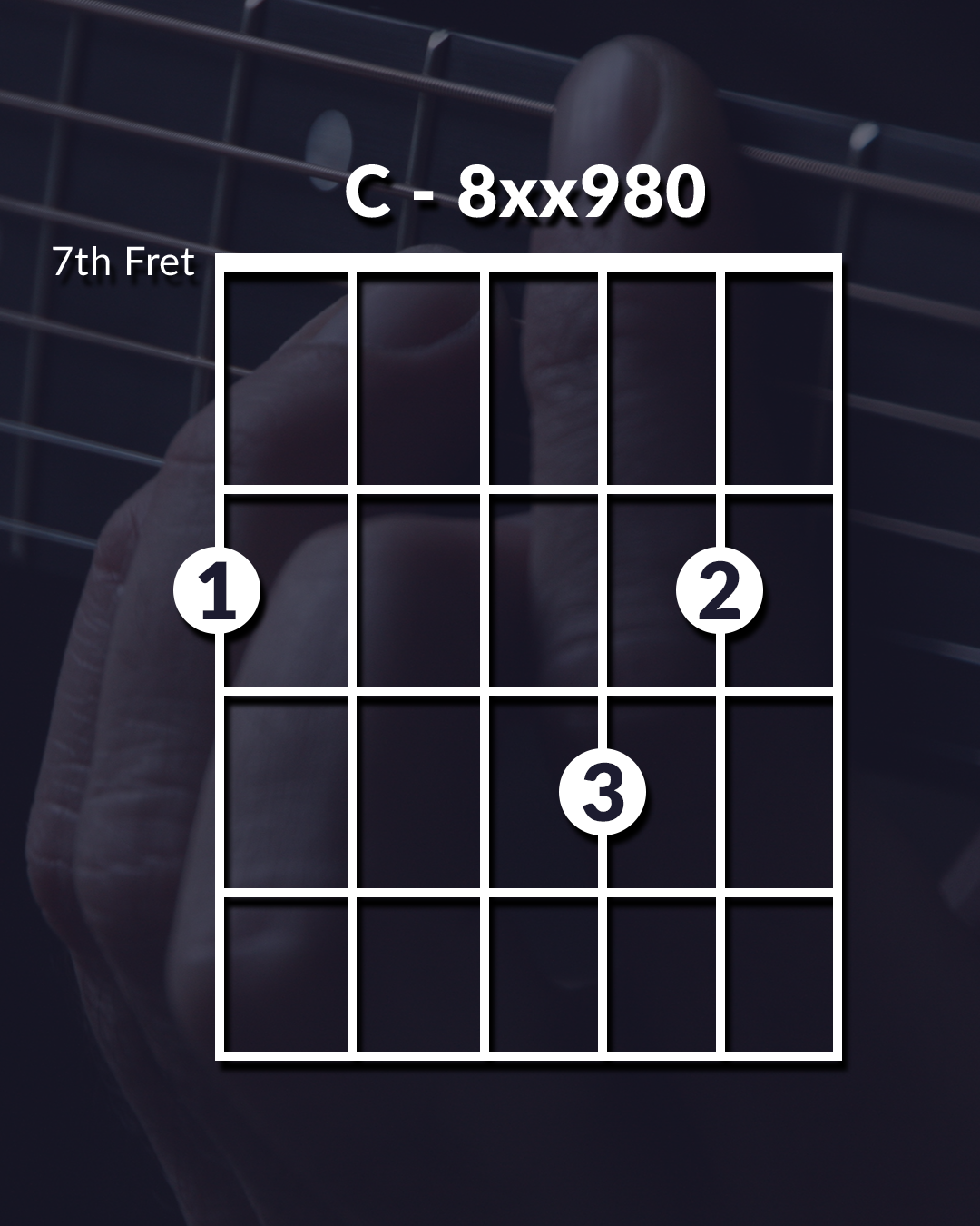 Unique Guitar Chord C