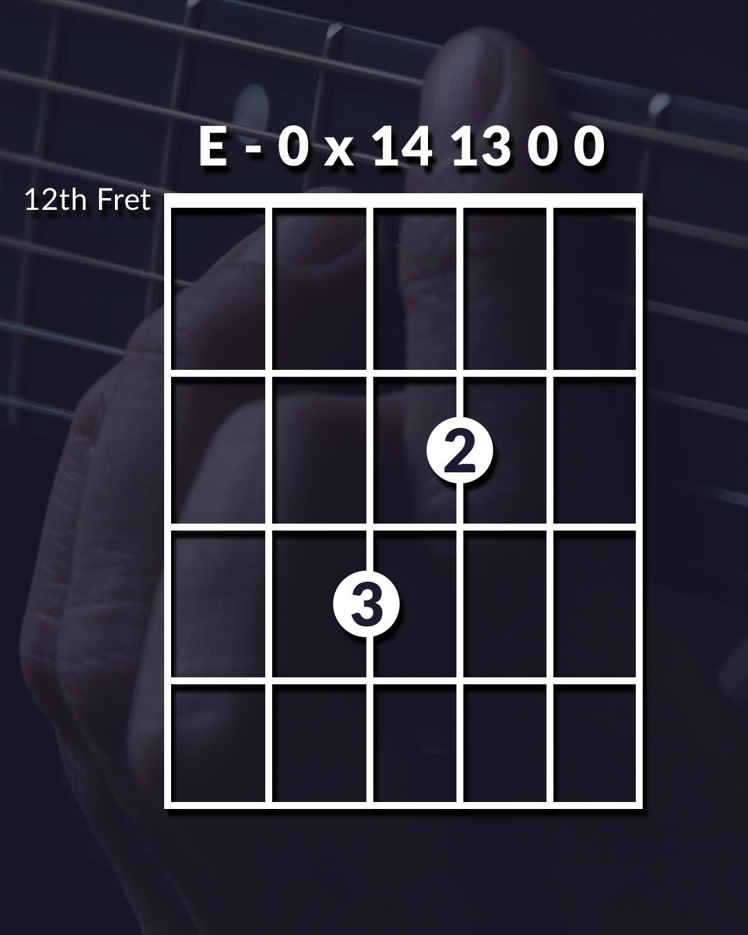 Unique Guitar Chord E