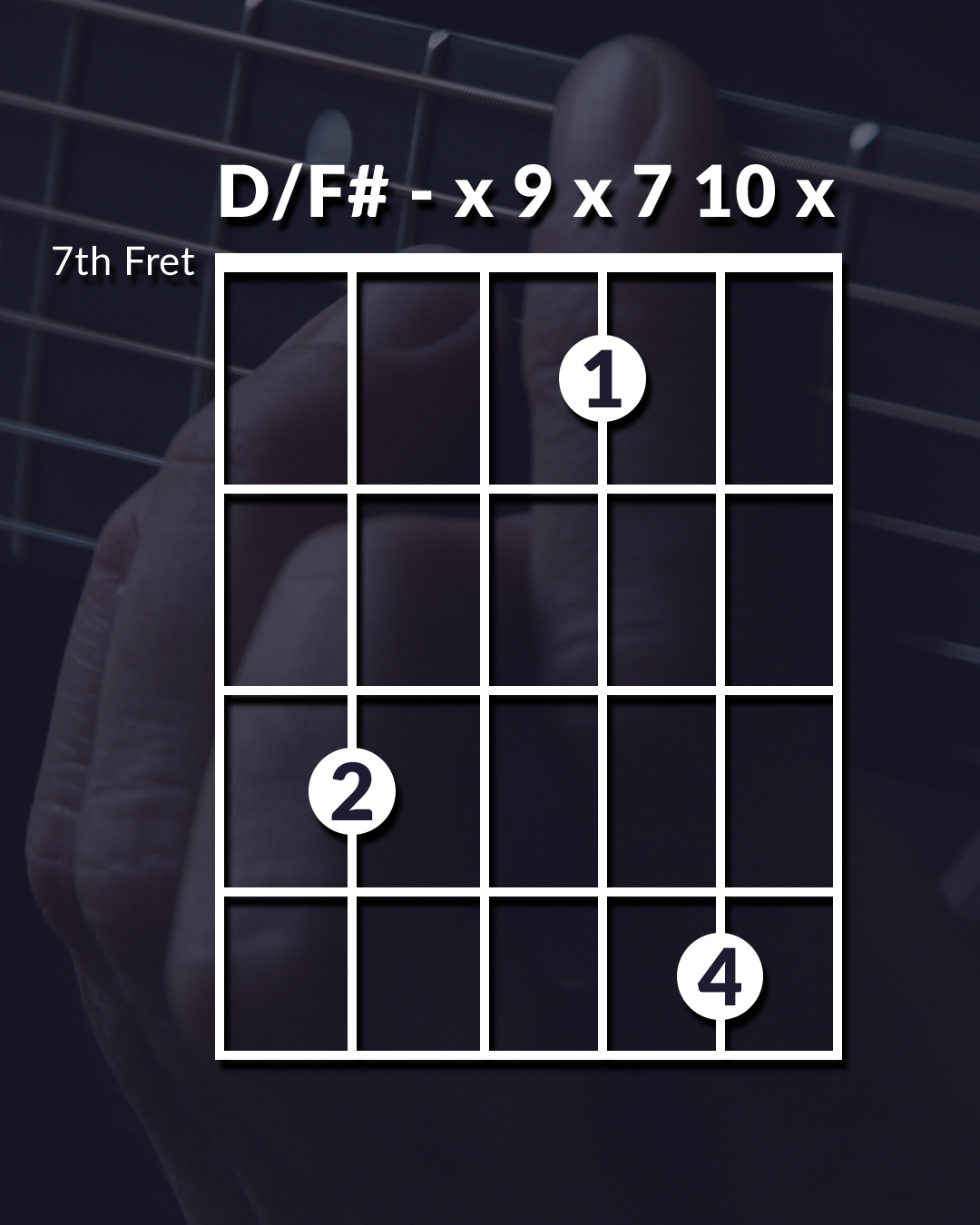 Unique Guitar Chord D/F#