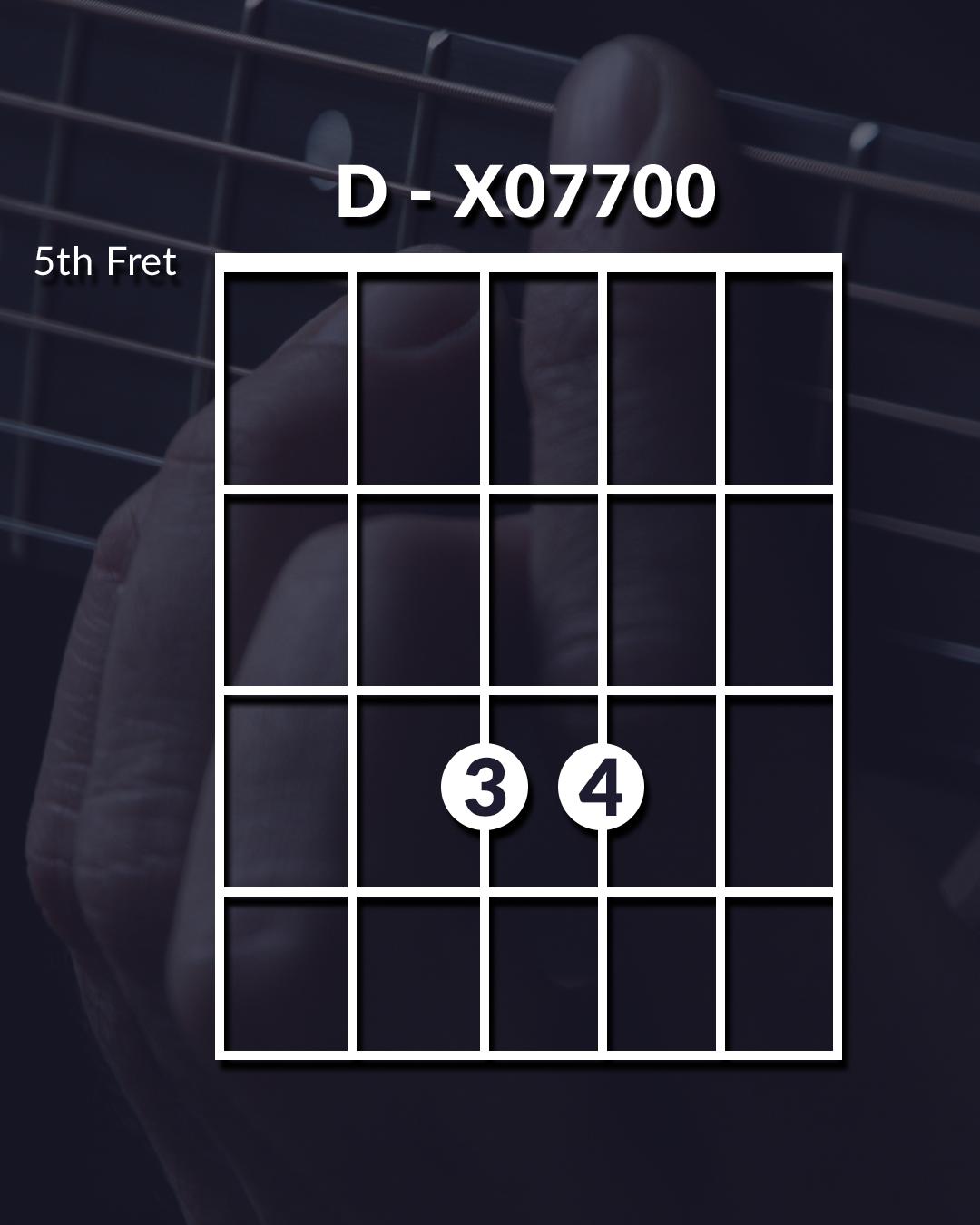Unique Guitar Chord D
