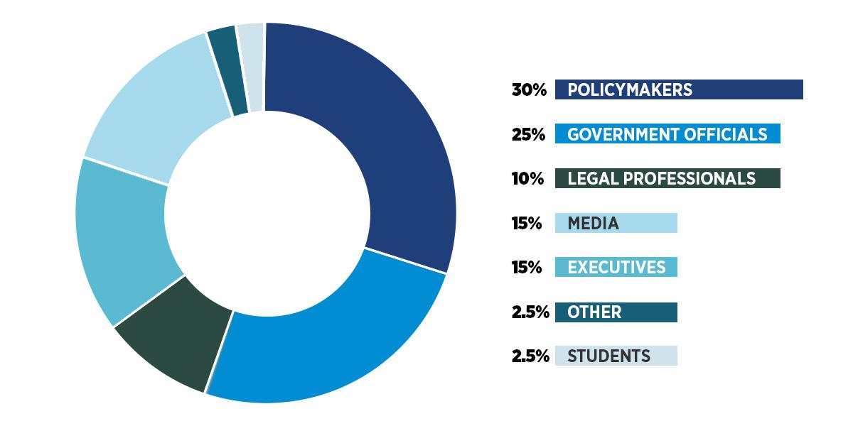 ev19-sponsor-industry-graph.jpg