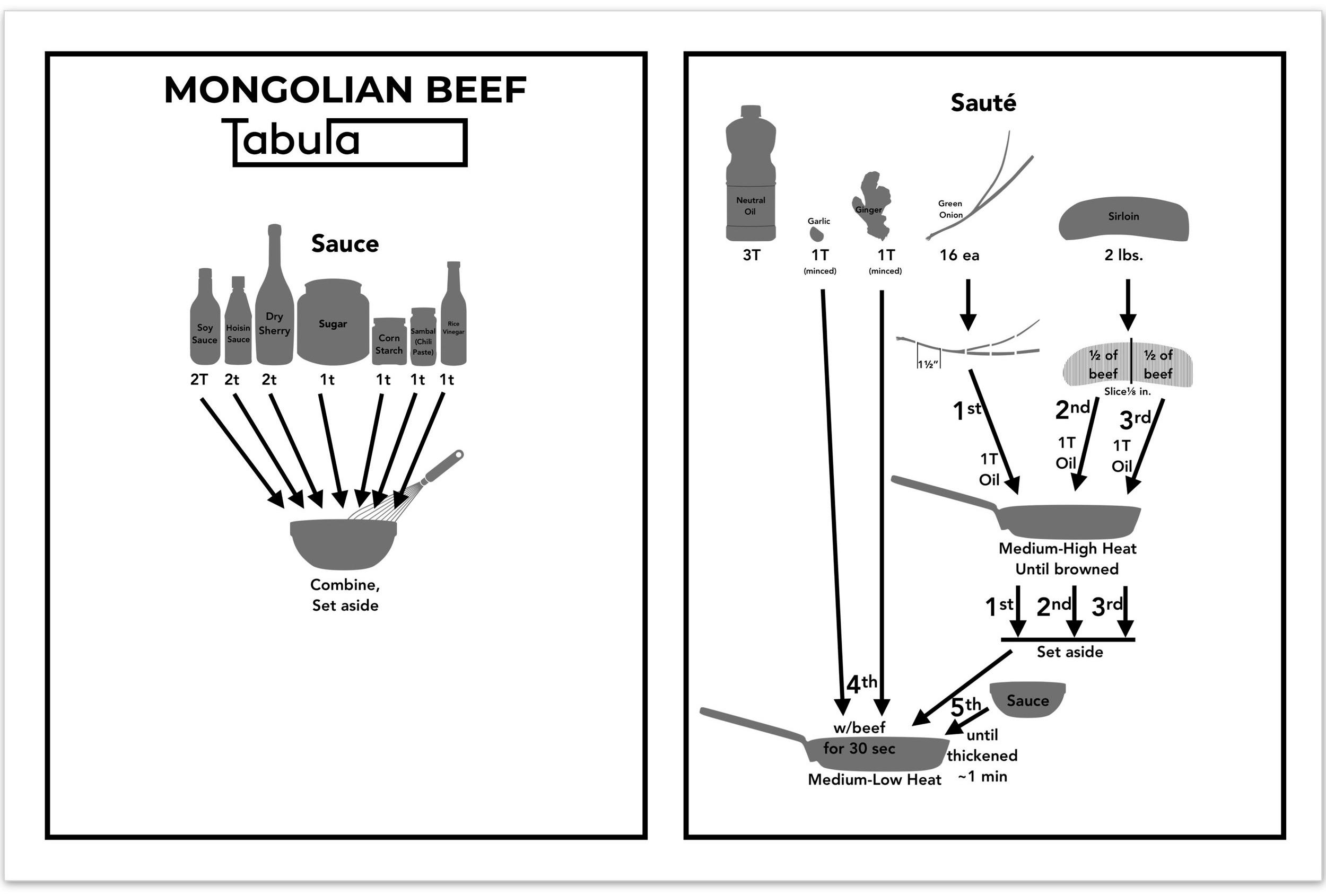 Mongolian+Beef+%281%262%29.jpg