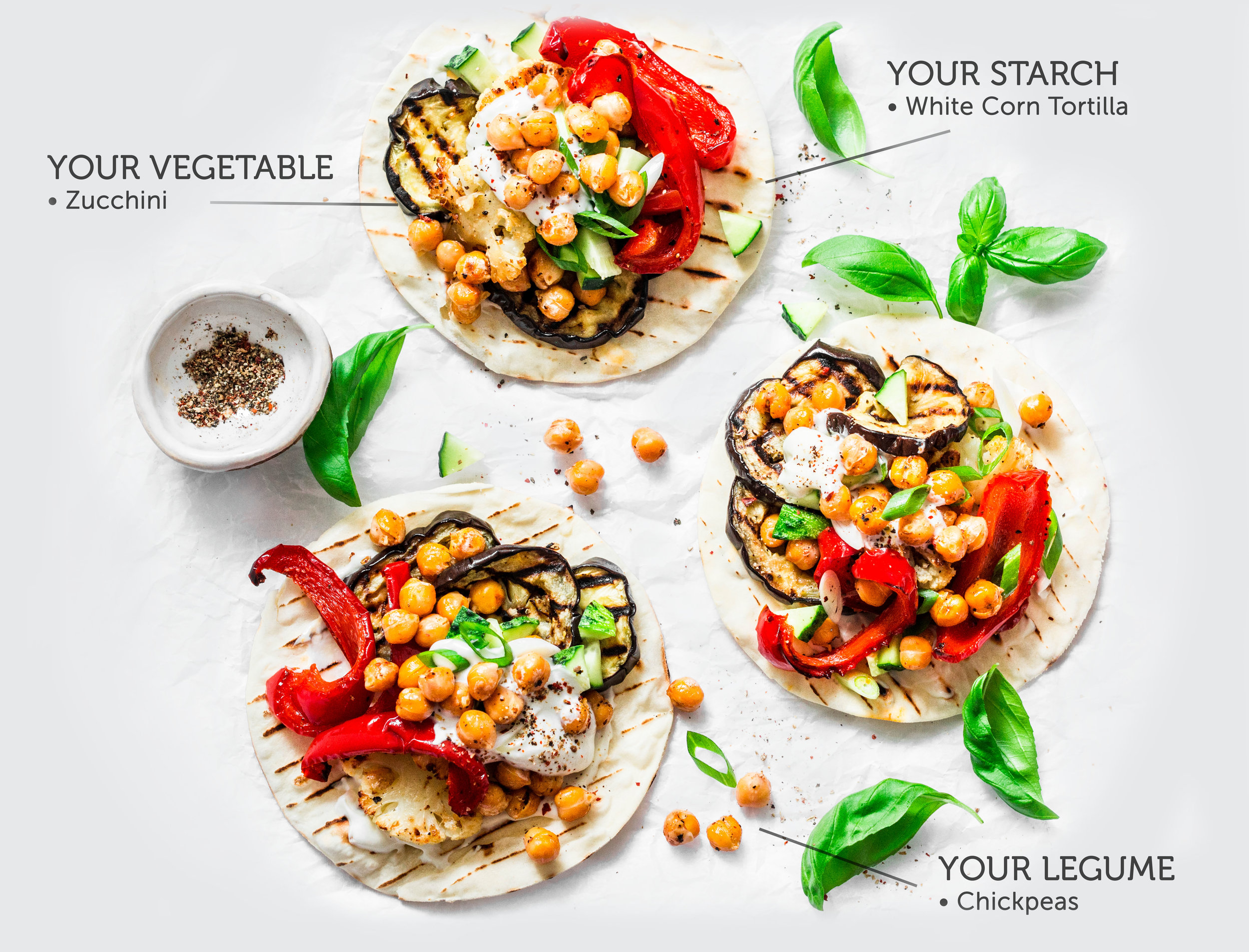 Your Foods - Matching your genetic results with the nutritional composition of foods provides you with a list of those foods that have the highest amount of nutrients that benefit you most. This knowledge will empower you to Eat For Your Genes during your next visit to the grocery store.