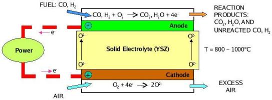 fuel_cell_dia2