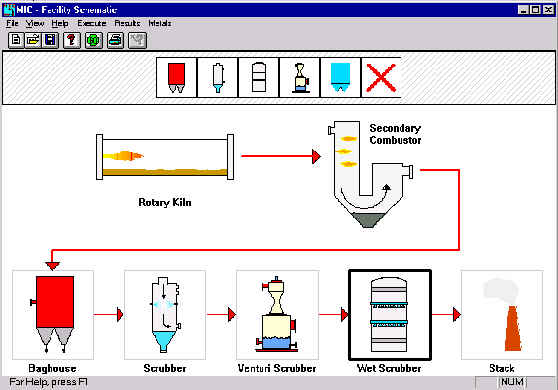 Shown above is a tool for designing and modeling incineration schemes. A rotary kiln and secondary combustion chamber are fixed components in the model, but the engineer is allowed to select and position up to four air pollution control devices. Once the design is complete, the model is executed and the results displayed in the form of pop-up graphs, charts, and data boxes on the screen.