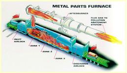 Chemical_Weapons_Incinerati.jpg