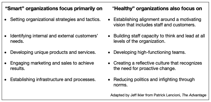 "In  The Advantage , author Patrick Lencioni uses the labels ""smart"" and ""healthy"" to describe the ""left"" and ""right"" side of leadership and organizational thinking. ""Smart"" refers to decisions organizations need to make around the work. ""Healthy"" refers to practices organizations undertake to support the people doing the work."