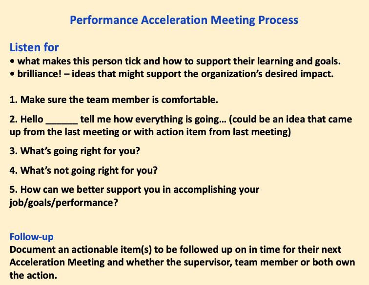 "This is the process form that Steve followed during his ""Acceleration Meetings."""