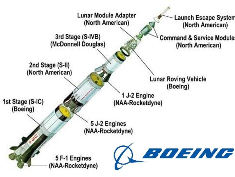 to-the-moon-boeing-the-rocket-foundry.jpg