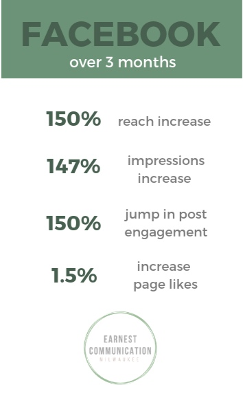 Mortons_FacebookInsights_Infographic.jpg