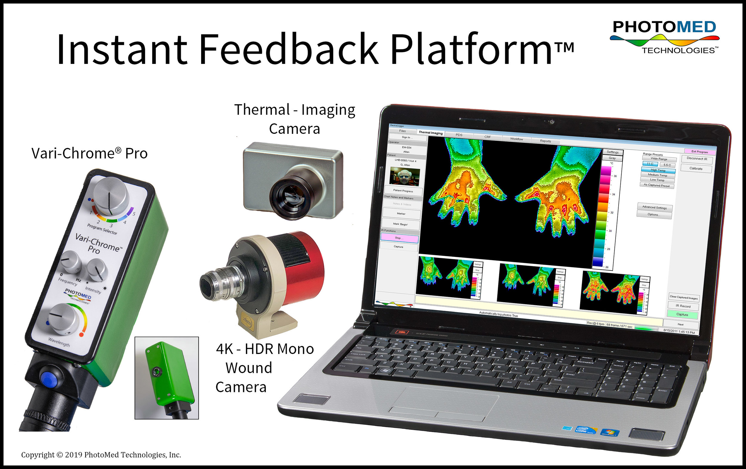 Practitioners can use the Instant Feedback Platform™ to record physiological responses with their patients or to manage studies in small clinics or portable PhD studies. The recordings confirm previously underappreciated effects of photobiomodulation therapy.