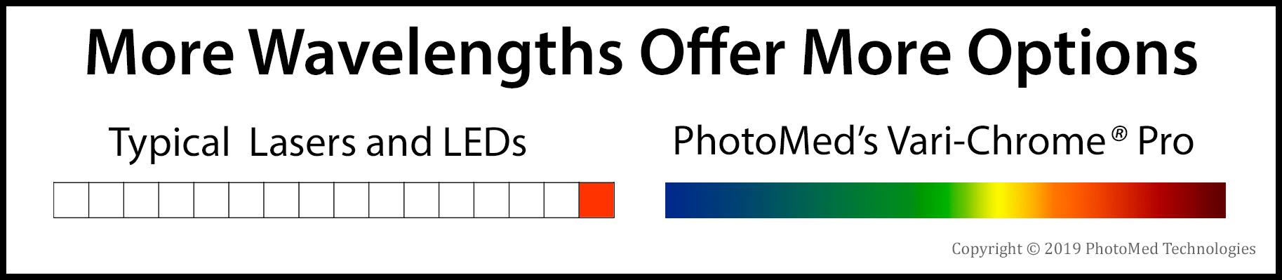 MoreWavelengths.png