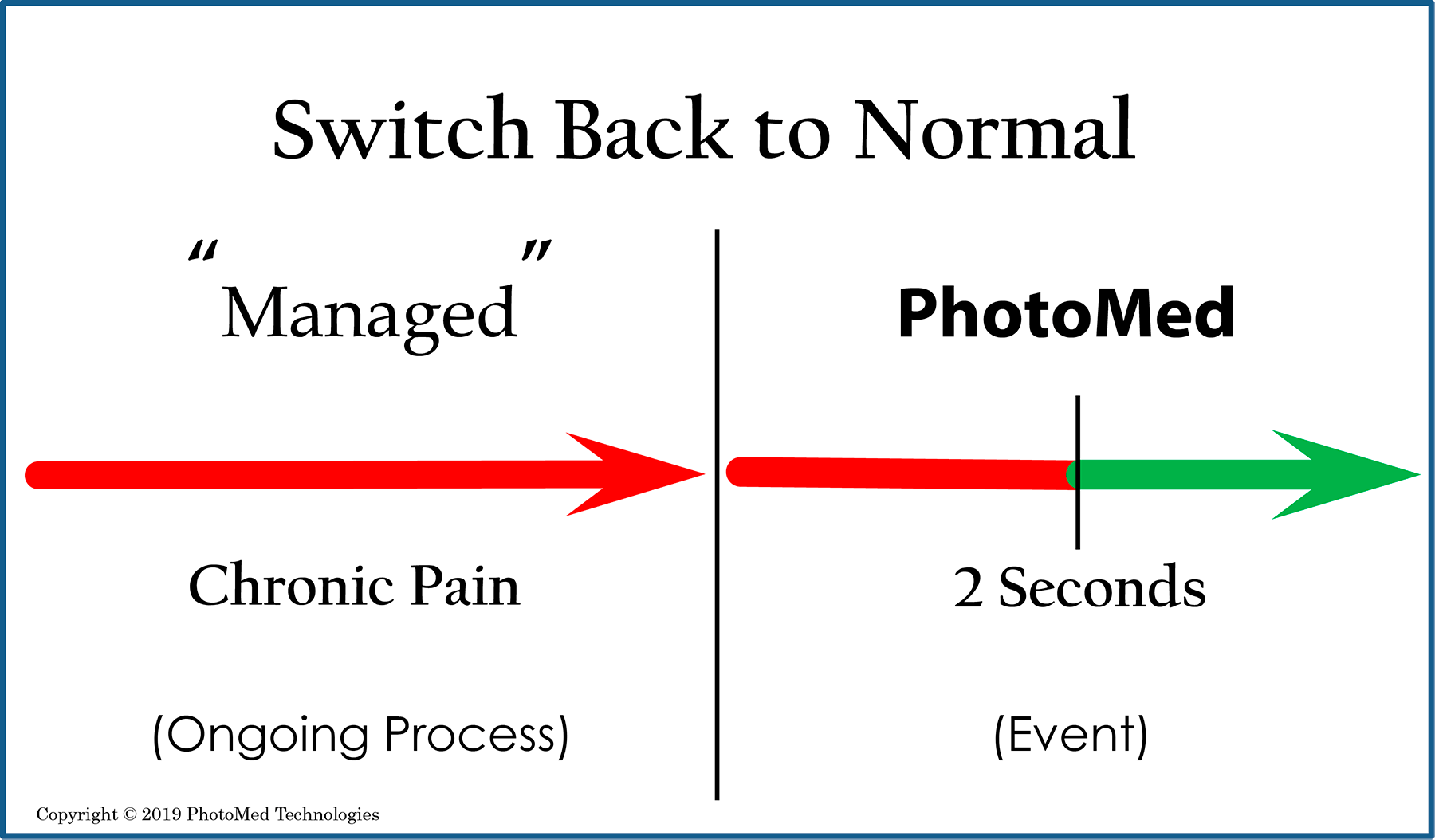 Return-ProcessOrEvent.png